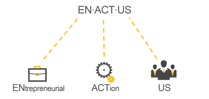 Enactus is an international organization that connects student, academic and business leaders through entrepreneurial-based projects that empower people to transform opportunities into real, sustainable progress for themselves and their communities.